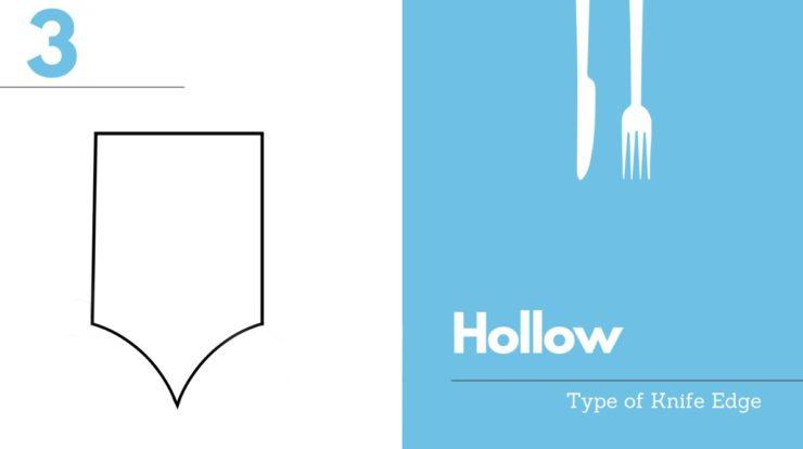hollow knife edge